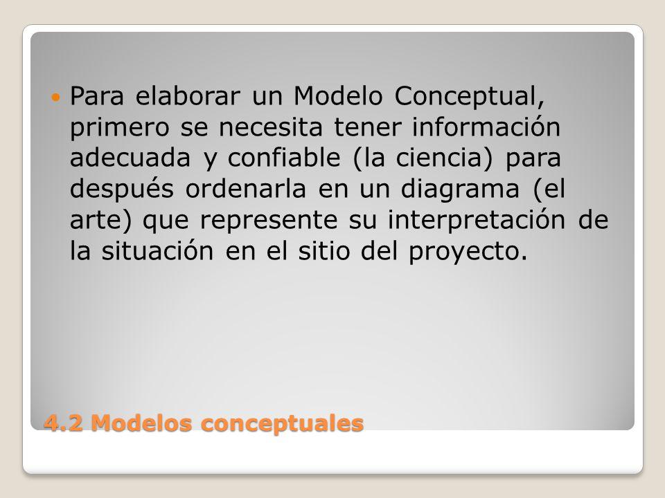 Para elaborar un Modelo Conceptual, primero se necesita tener información adecuada y confiable (la ciencia) para después ordenarla en un diagrama (el arte) que represente su interpretación de la situación en el sitio del proyecto.