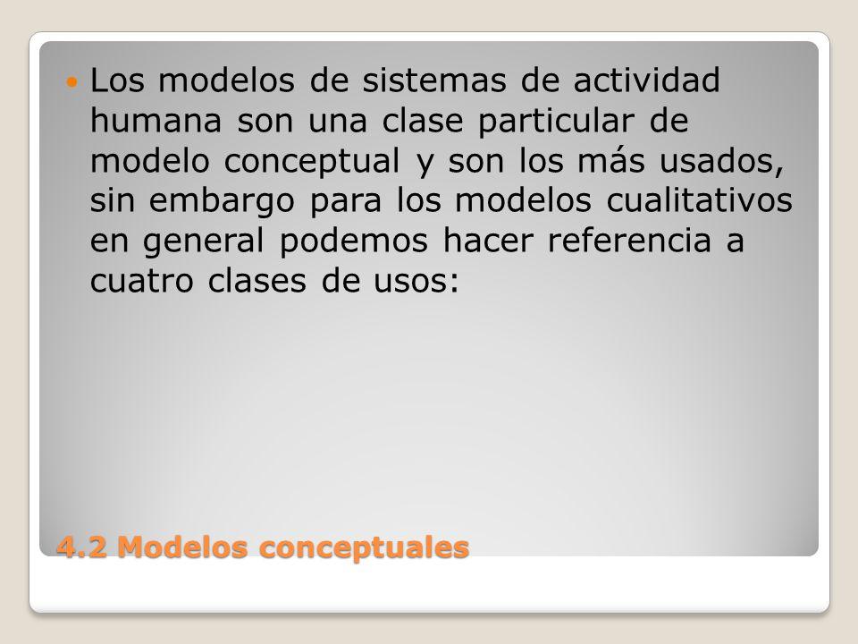 Los modelos de sistemas de actividad humana son una clase particular de modelo conceptual y son los más usados, sin embargo para los modelos cualitativos en general podemos hacer referencia a cuatro clases de usos: