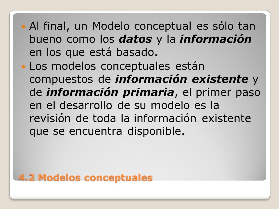 Al final, un Modelo conceptual es sólo tan bueno como los datos y la información en los que está basado.