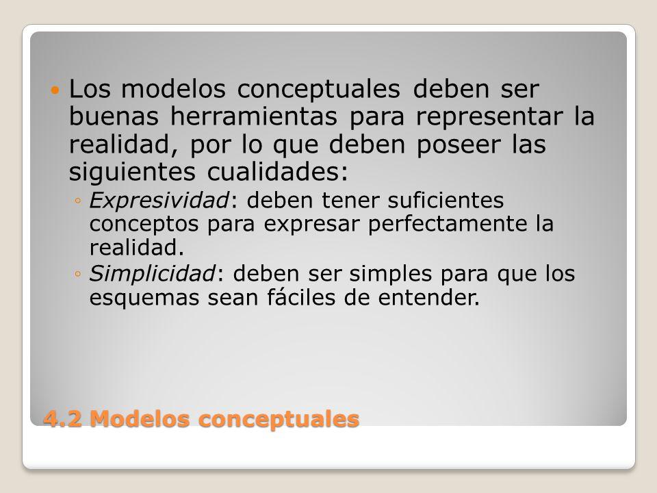 Los modelos conceptuales deben ser buenas herramientas para representar la realidad, por lo que deben poseer las siguientes cualidades: