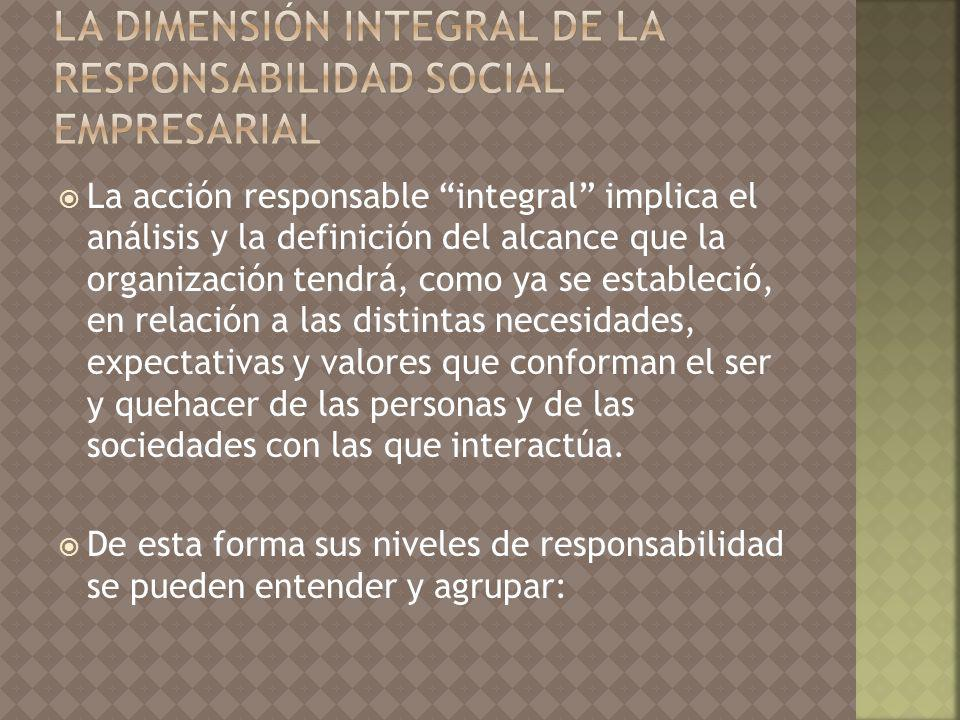 La dimensión integral de la Responsabilidad Social Empresarial