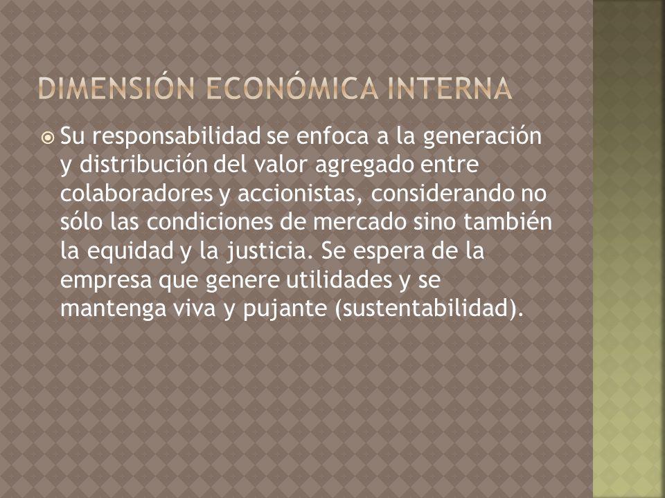 dimensión económica interna