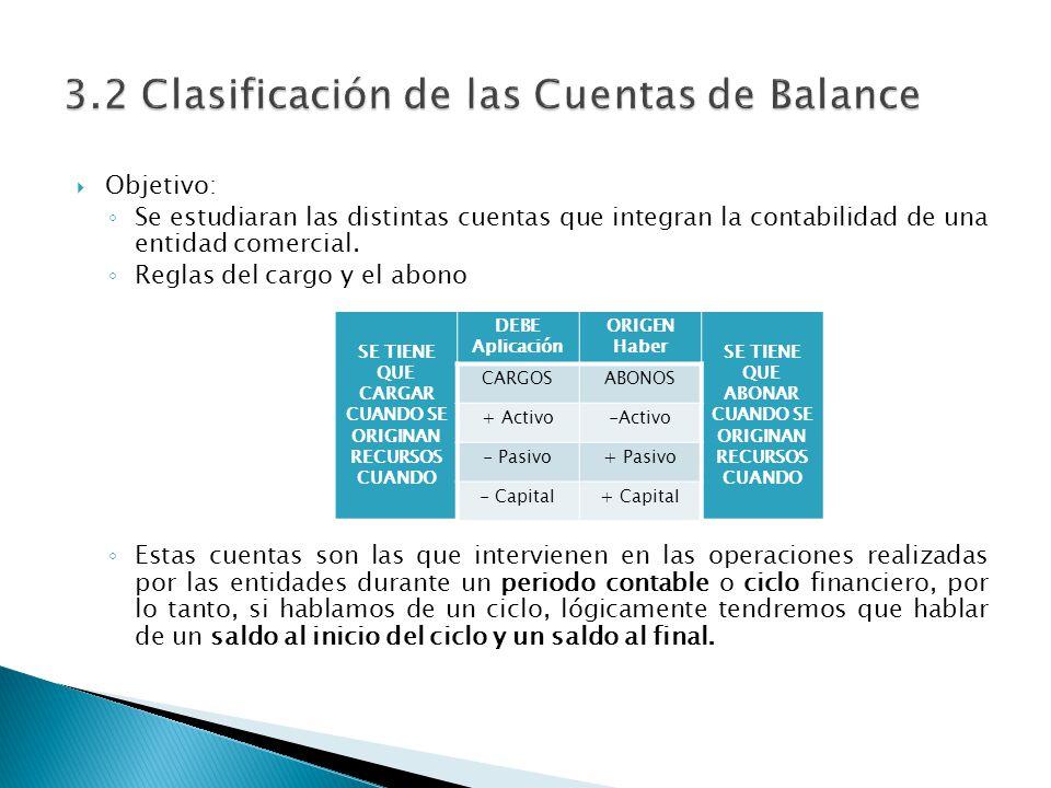 3.2 Clasificación de las Cuentas de Balance