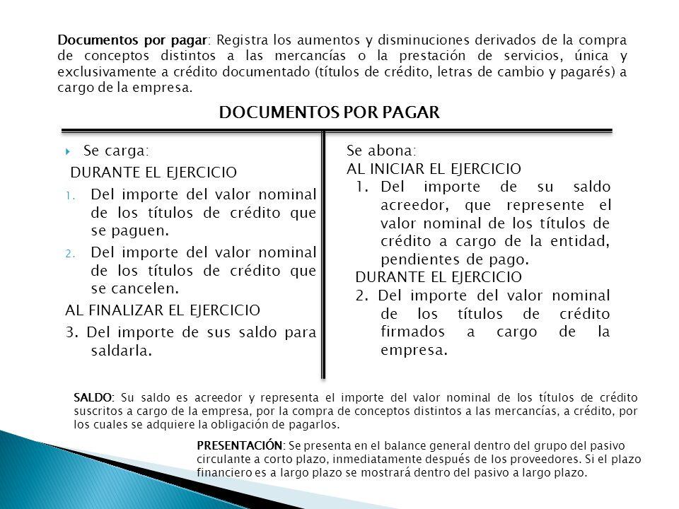 DOCUMENTOS POR PAGAR Se carga: DURANTE EL EJERCICIO