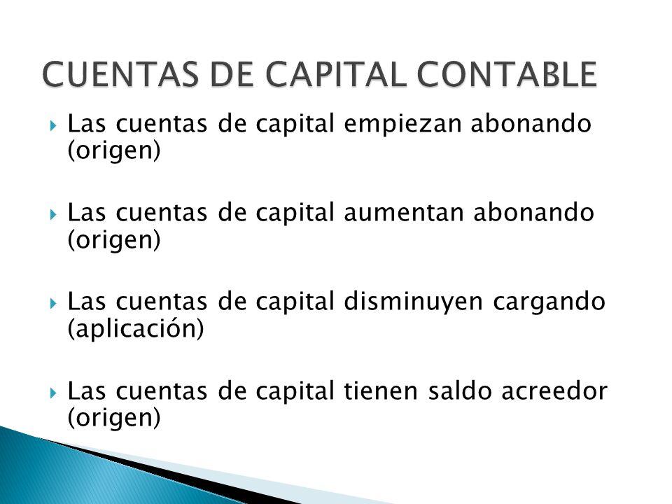 CUENTAS DE CAPITAL CONTABLE