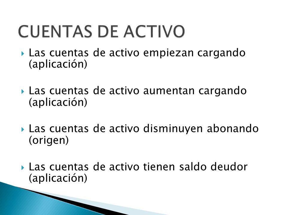 CUENTAS DE ACTIVO Las cuentas de activo empiezan cargando (aplicación)