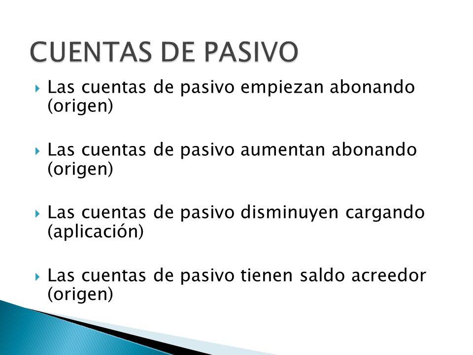 CUENTAS DE PASIVO Las cuentas de pasivo empiezan abonando (origen)