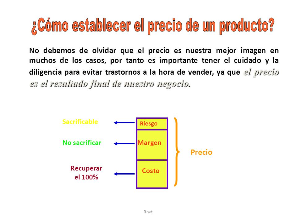 ¿Cómo establecer el precio de un producto