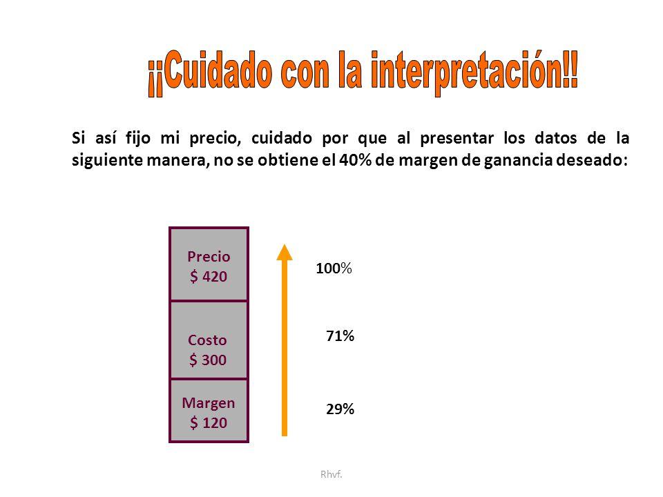 ¡¡Cuidado con la interpretación!!
