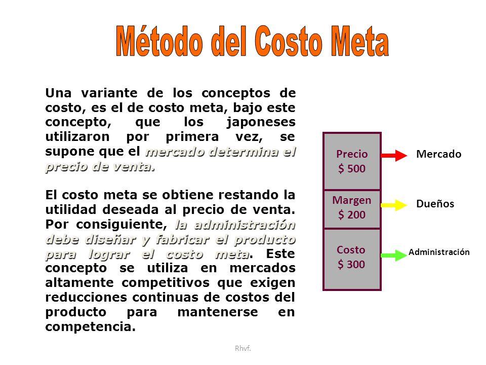 Método del Costo Meta