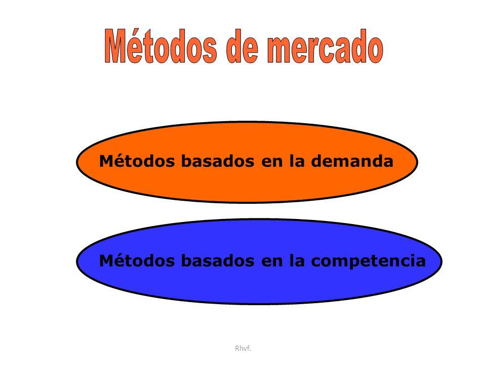 Métodos de mercado Métodos basados en la demanda