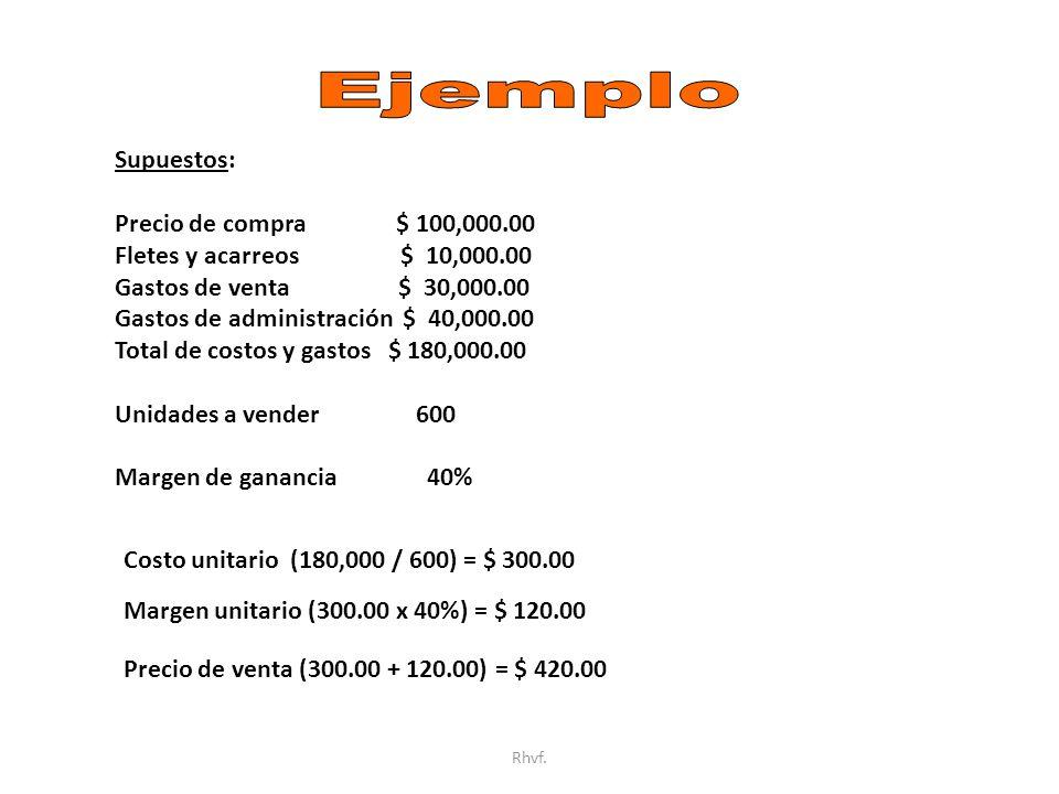 Ejemplo Supuestos: Precio de compra $ 100,000.00