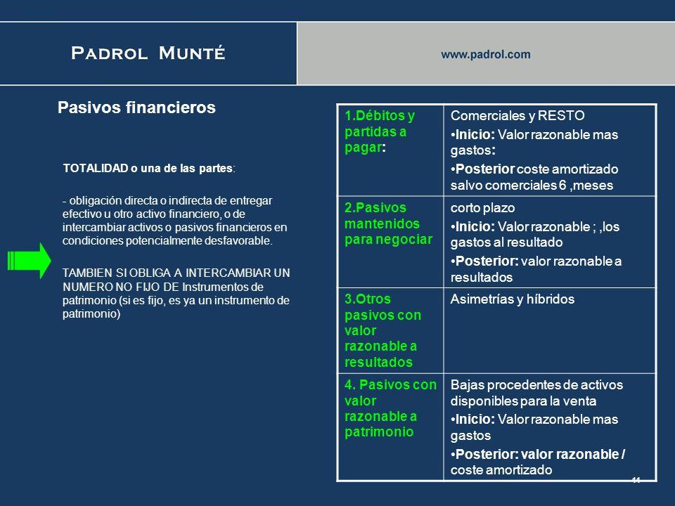 Pasivos financieros 1.Débitos y partidas a pagar: Comerciales y RESTO