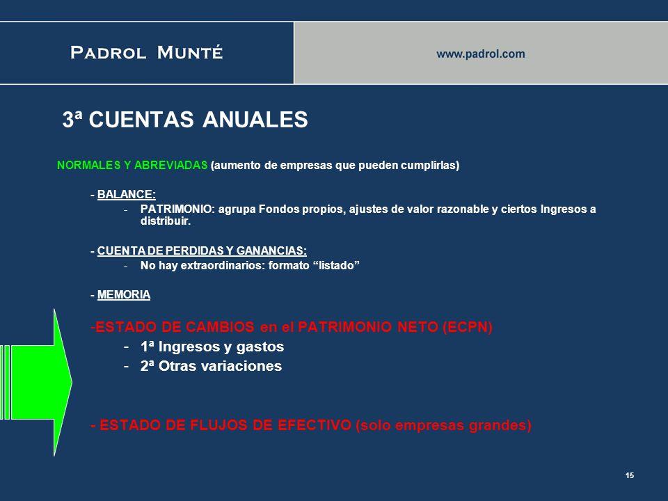 3ª CUENTAS ANUALES ESTADO DE CAMBIOS en el PATRIMONIO NETO (ECPN)