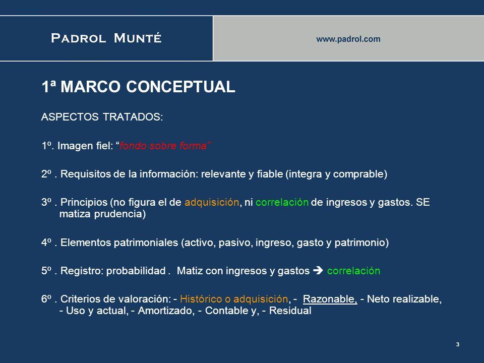 1ª MARCO CONCEPTUAL ASPECTOS TRATADOS: