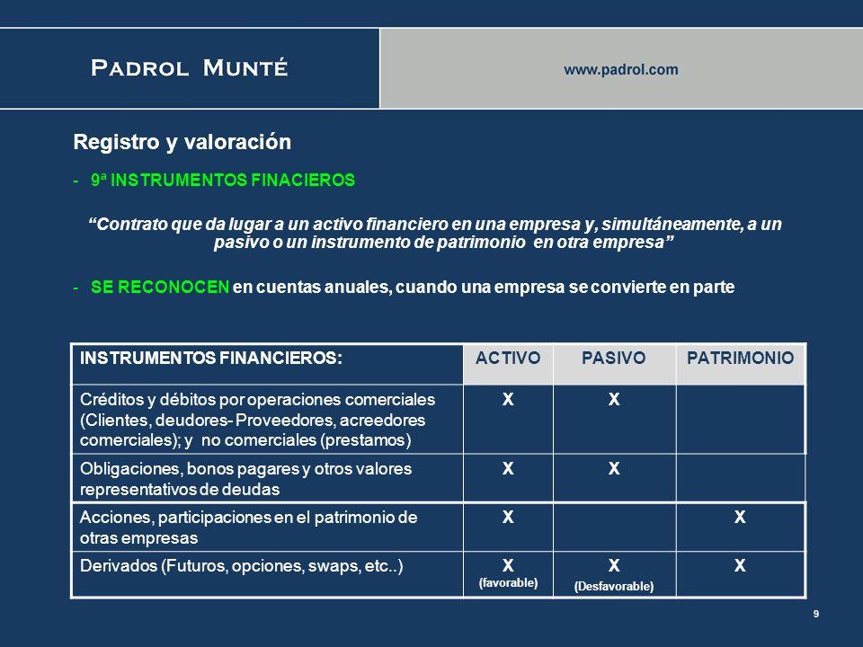 Registro y valoración 9ª INSTRUMENTOS FINACIEROS