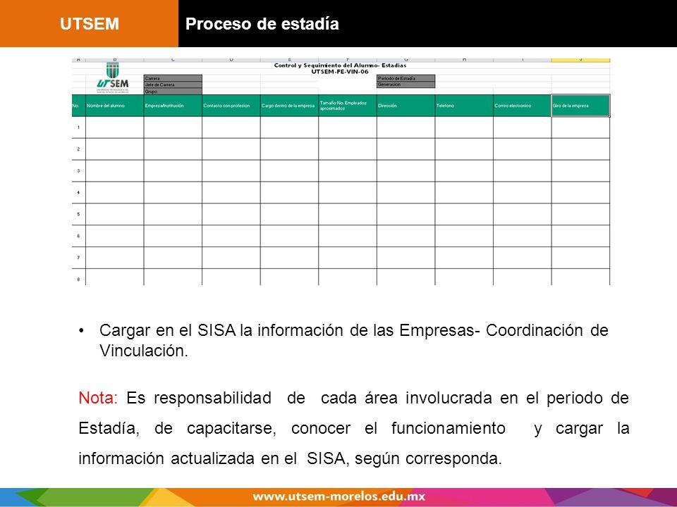 UTSEM Proceso de estadía. Cargar en el SISA la información de las Empresas- Coordinación de Vinculación.