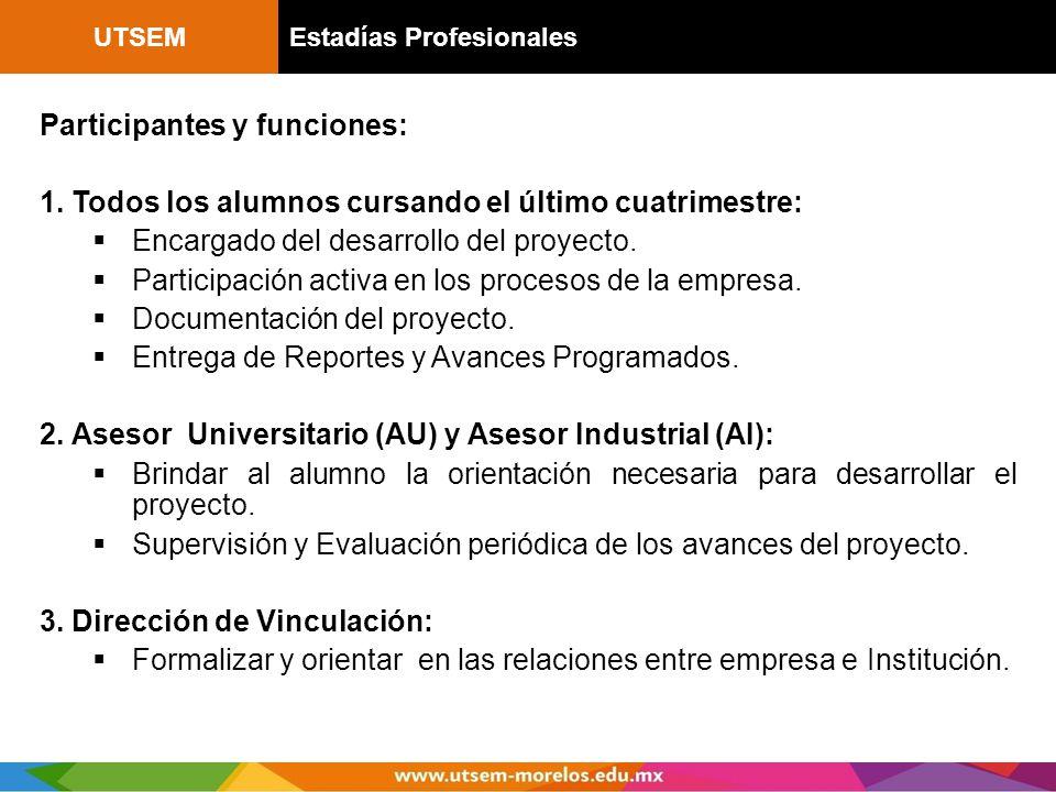 Participantes y funciones: