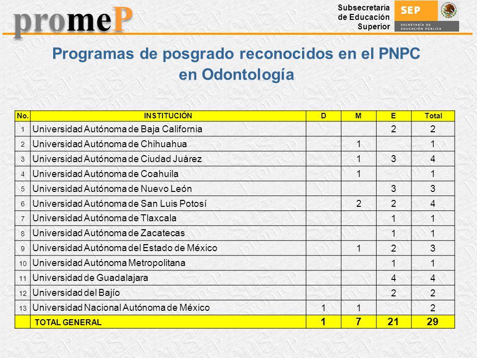 Programas de posgrado reconocidos en el PNPC