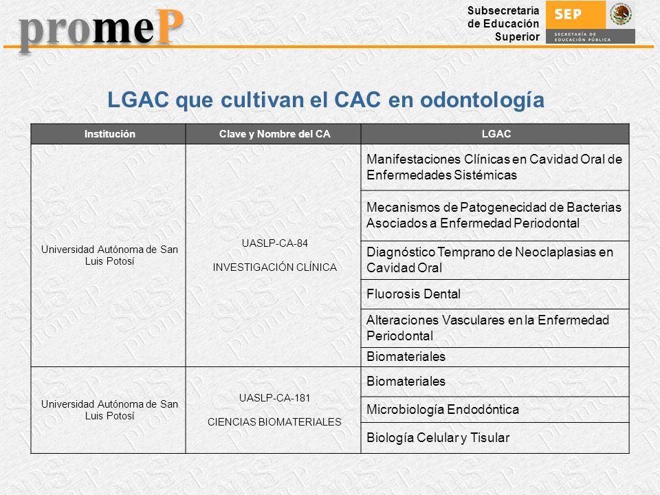LGAC que cultivan el CAC en odontología