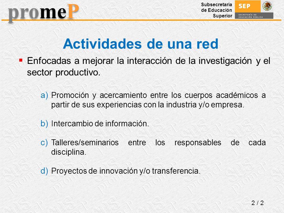 Actividades de una red Enfocadas a mejorar la interacción de la investigación y el sector productivo.