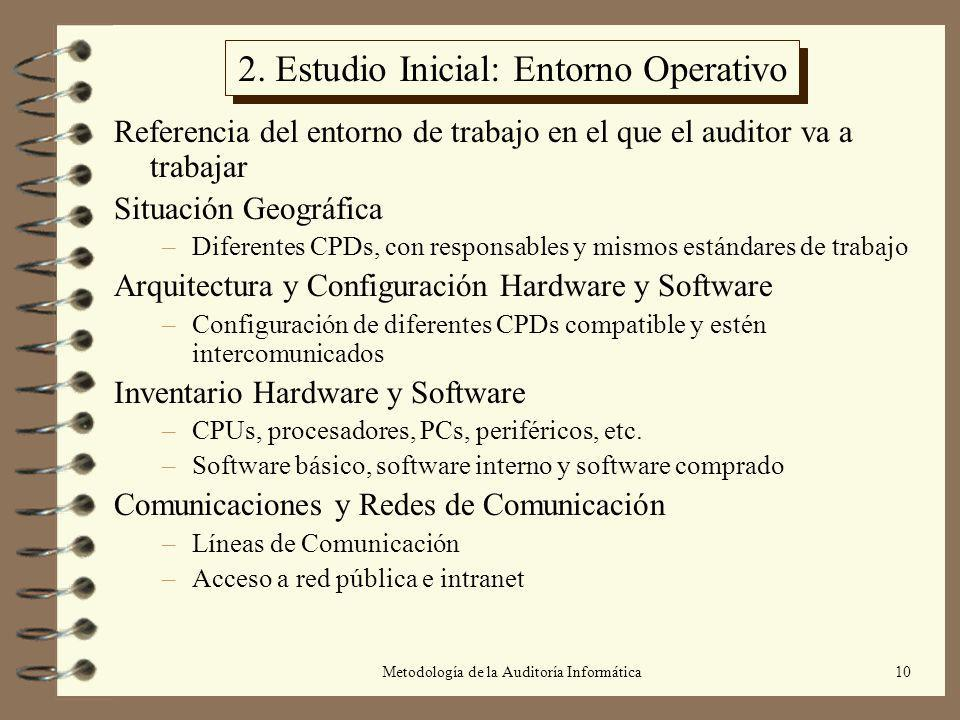 2. Estudio Inicial: Entorno Operativo