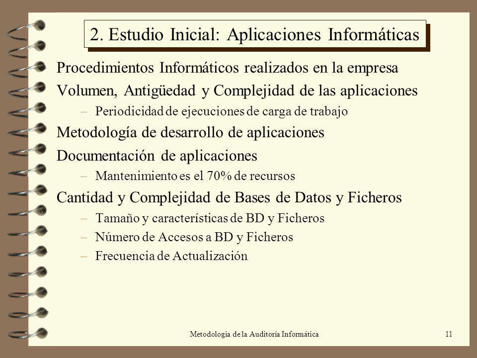 2. Estudio Inicial: Aplicaciones Informáticas