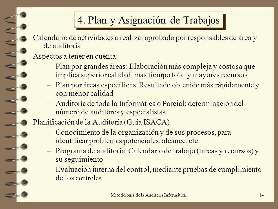 4. Plan y Asignación de Trabajos