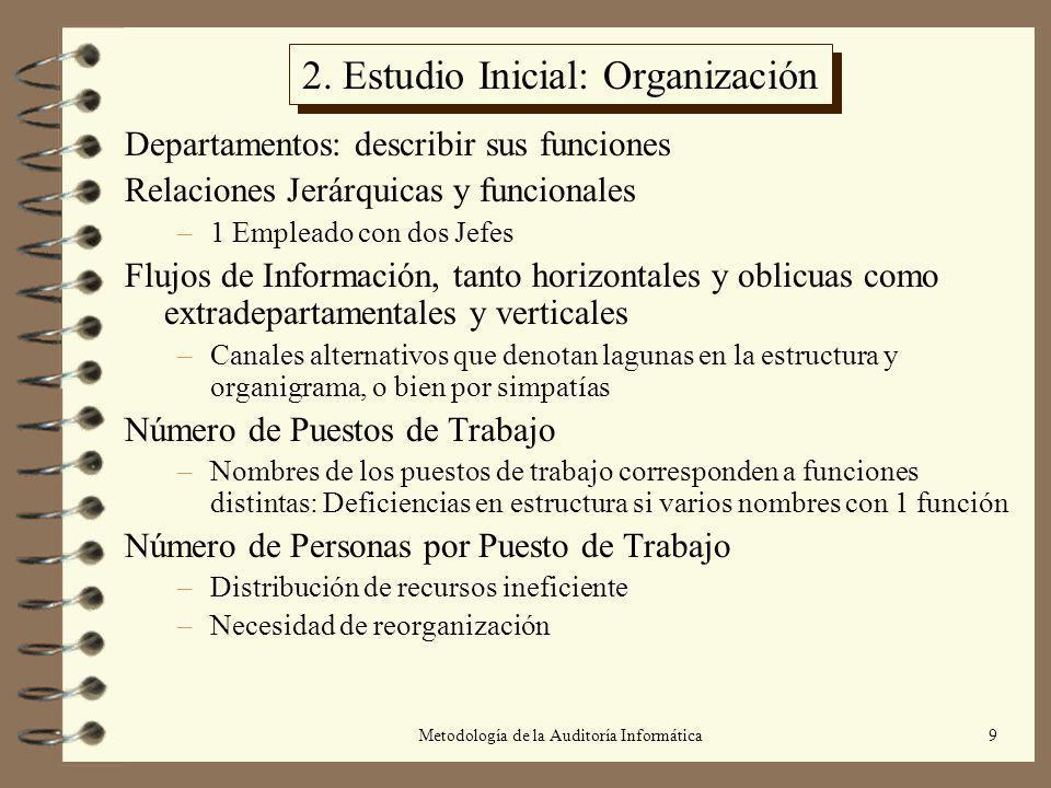 2. Estudio Inicial: Organización