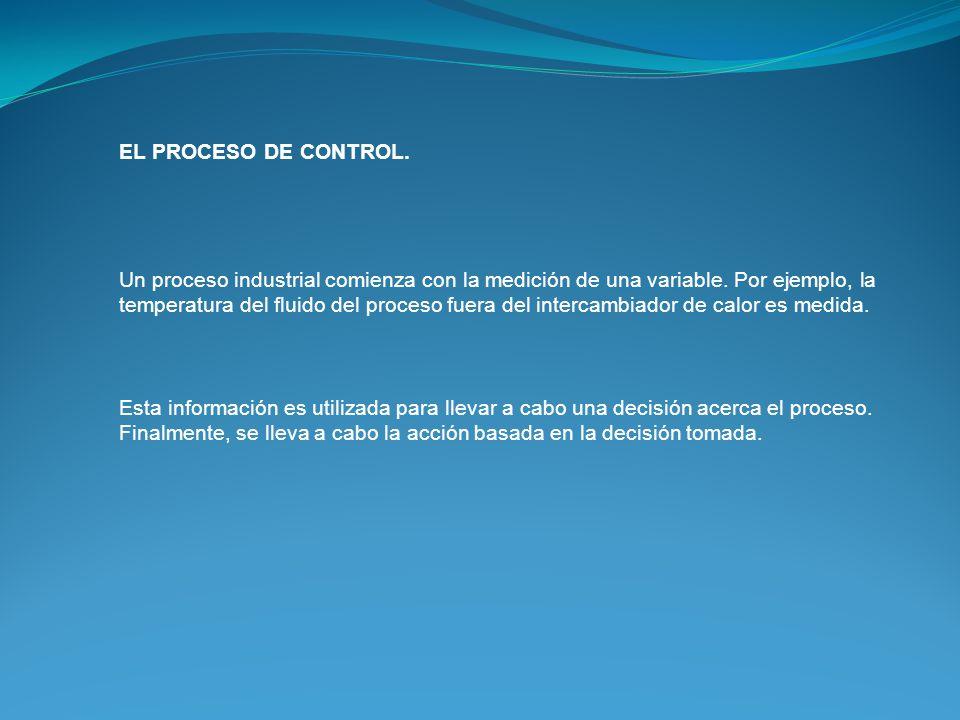 EL PROCESO DE CONTROL.