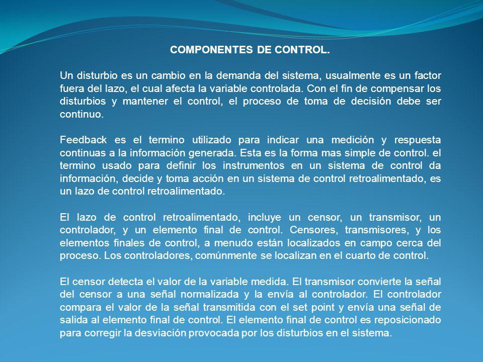 COMPONENTES DE CONTROL.