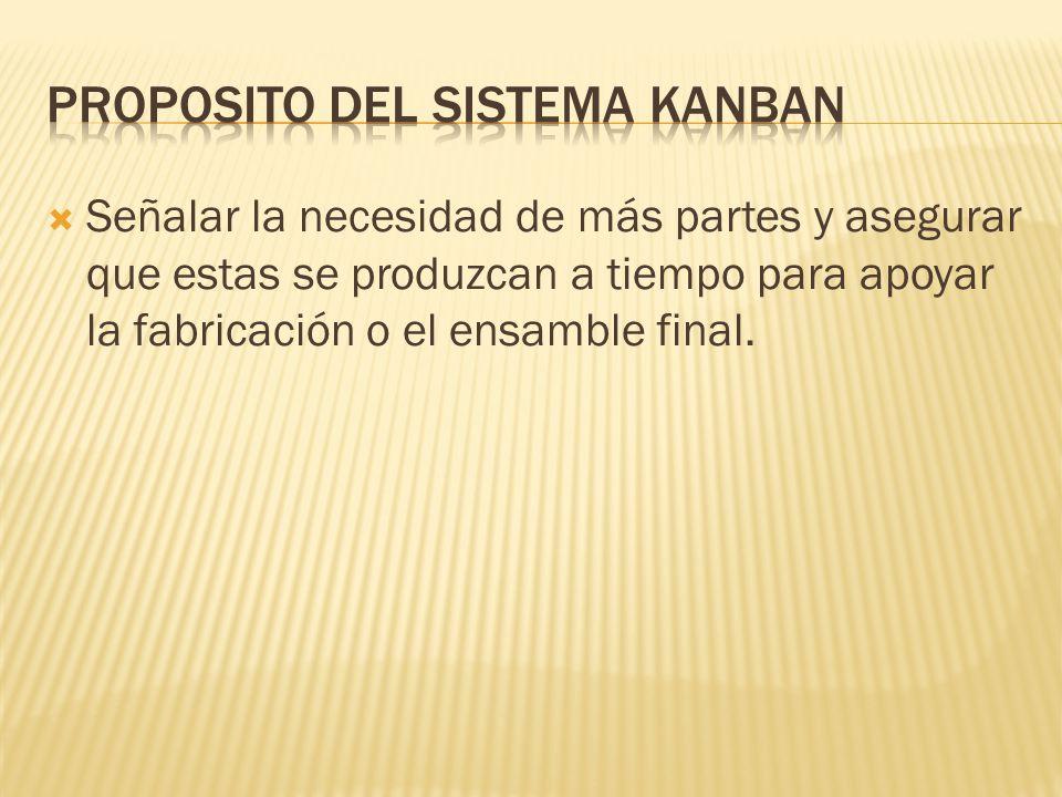 PROPOSITO DEL SISTEMA KANBAN