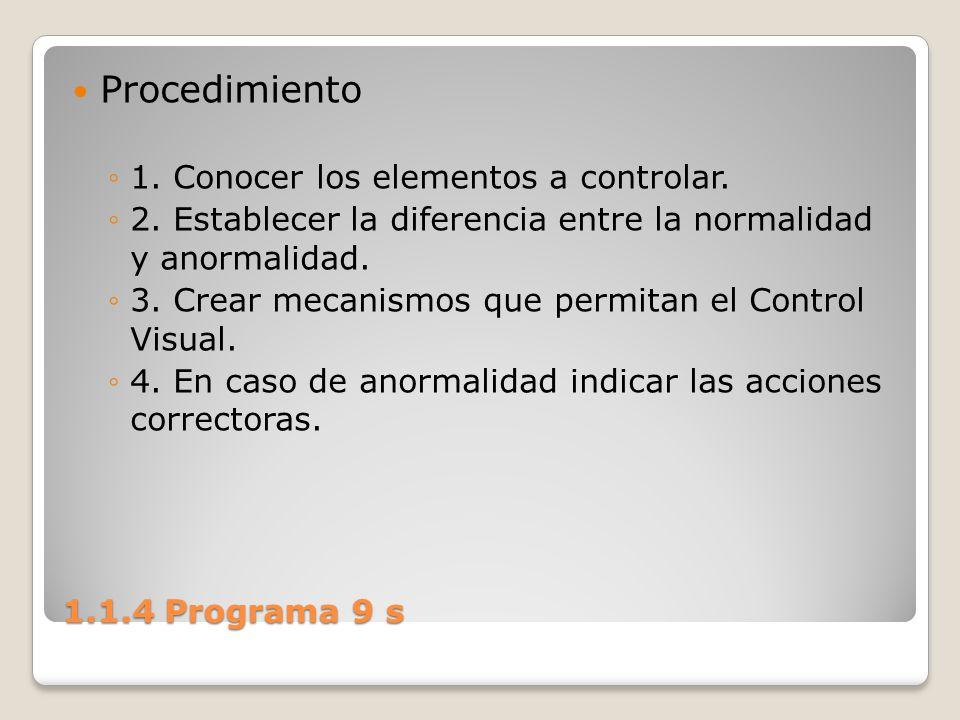 Procedimiento 1. Conocer los elementos a controlar.