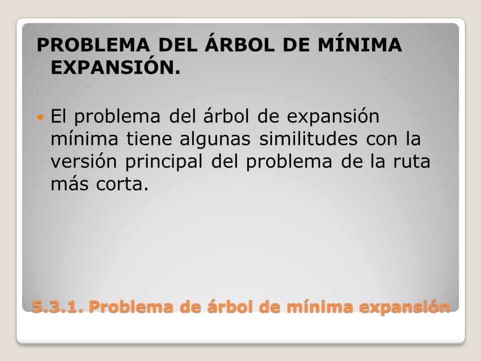 5.3.1. Problema de árbol de mínima expansión