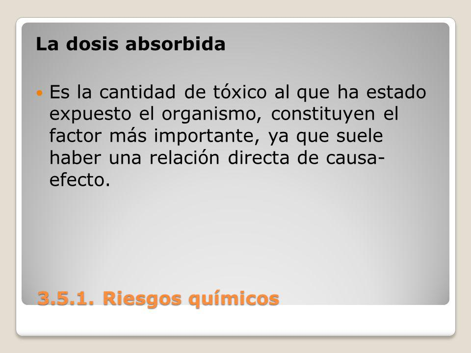 La dosis absorbida