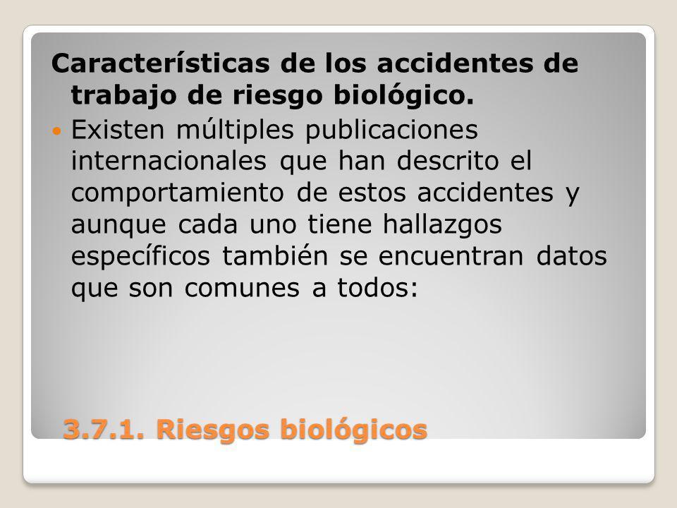 Características de los accidentes de trabajo de riesgo biológico.