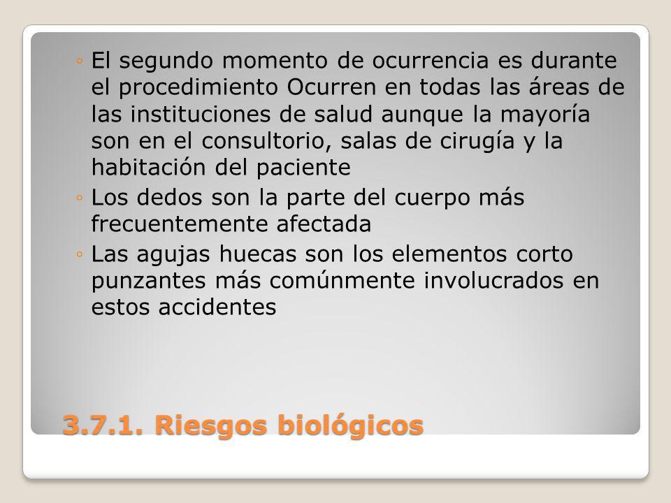 El segundo momento de ocurrencia es durante el procedimiento Ocurren en todas las áreas de las instituciones de salud aunque la mayoría son en el consultorio, salas de cirugía y la habitación del paciente