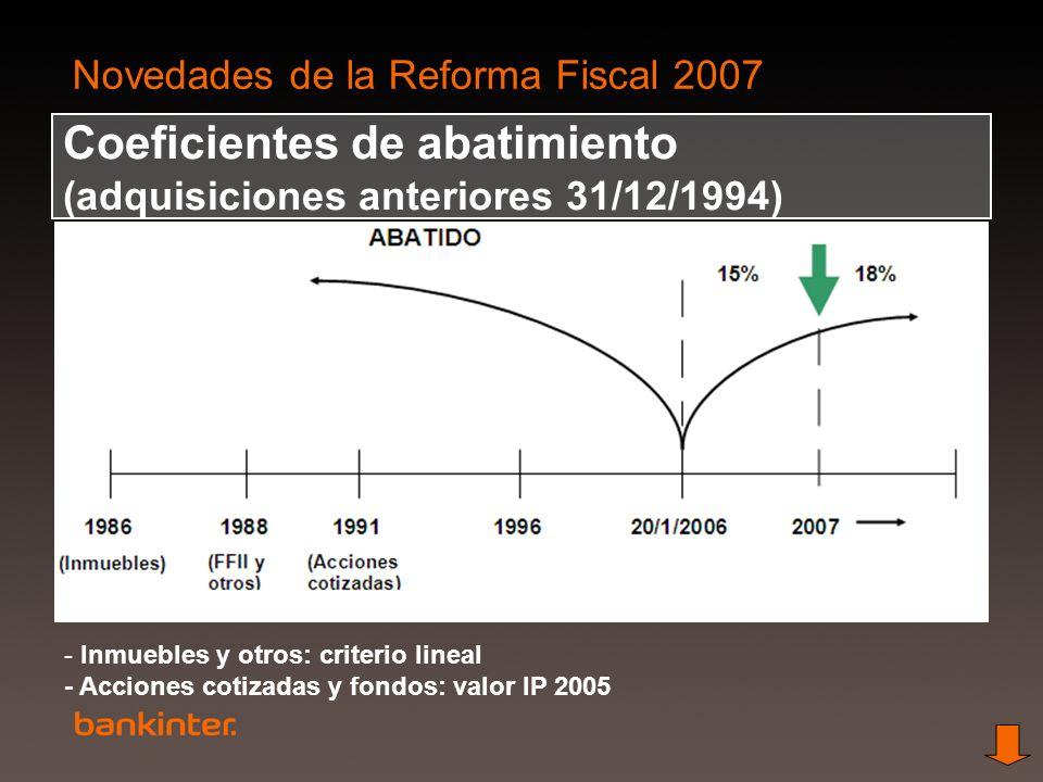 Coeficientes de abatimiento (adquisiciones anteriores 31/12/1994)