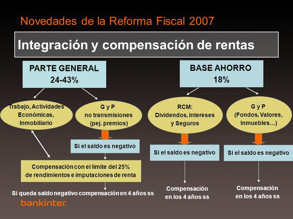 Integración y compensación de rentas