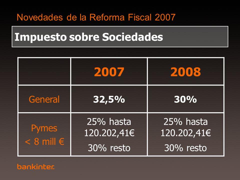 2007 2008 Impuesto sobre Sociedades General 32,5% 30% Pymes