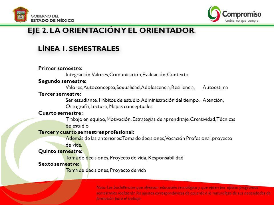 LÍNEA 1. SEMESTRALES EJE 2. LA ORIENTACIÓN Y EL ORIENTADOR.