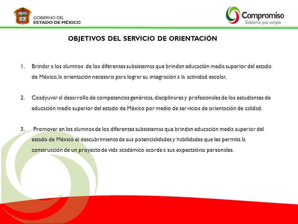 OBJETIVOS DEL SERVICIO DE ORIENTACIÓN