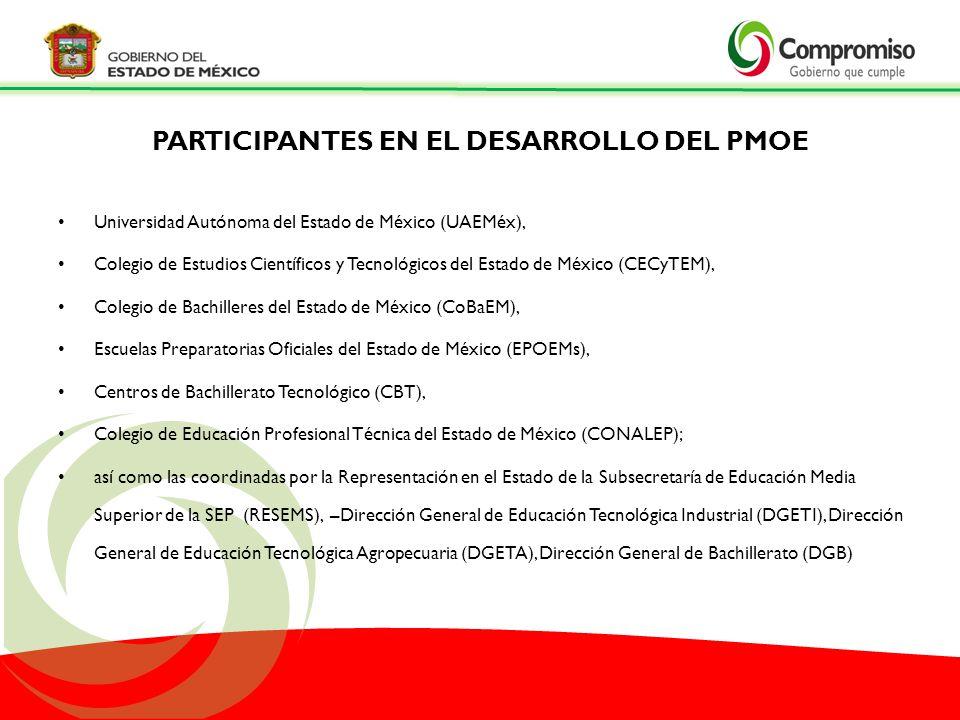 PARTICIPANTES EN EL DESARROLLO DEL PMOE