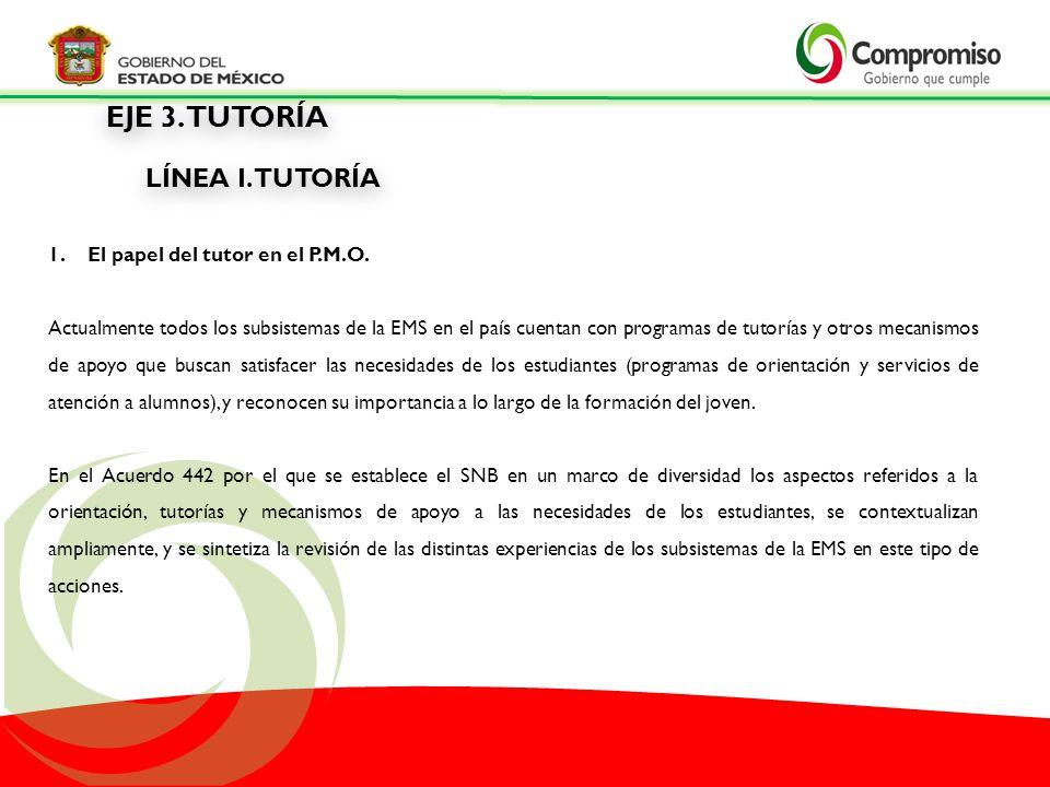 LÍNEA I. TUTORÍA EJE 3. TUTORÍA El papel del tutor en el P.M.O.