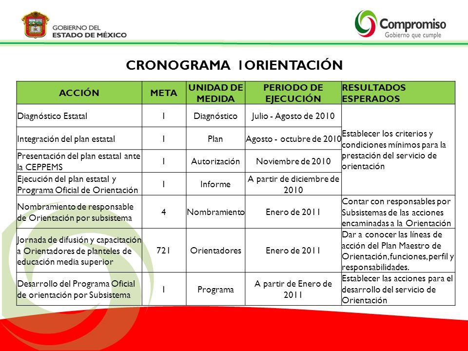 CRONOGRAMA 1ORIENTACIÓN