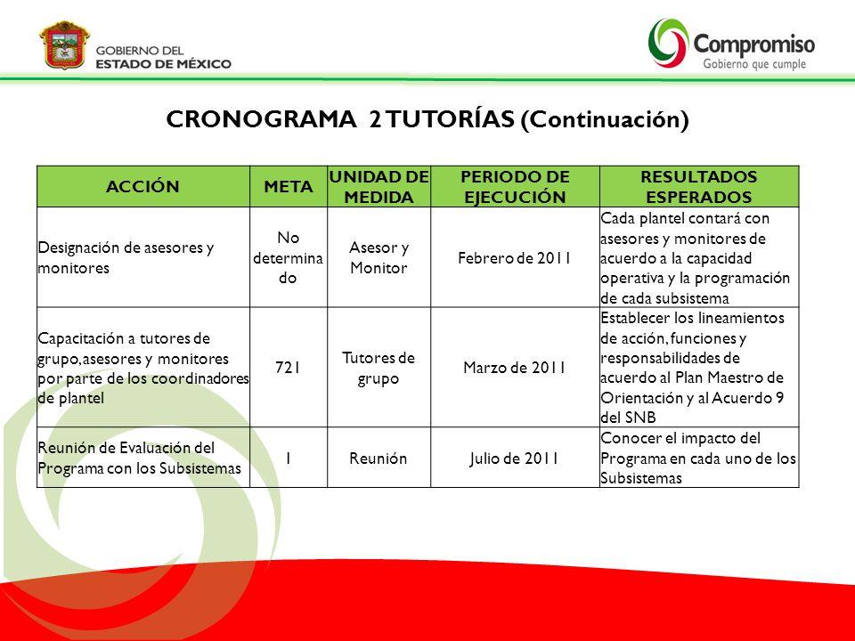 CRONOGRAMA 2 TUTORÍAS (Continuación)