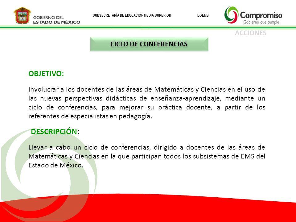 OBJETIVO: DESCRIPCIÓN: ACCIONES CICLO DE CONFERENCIAS