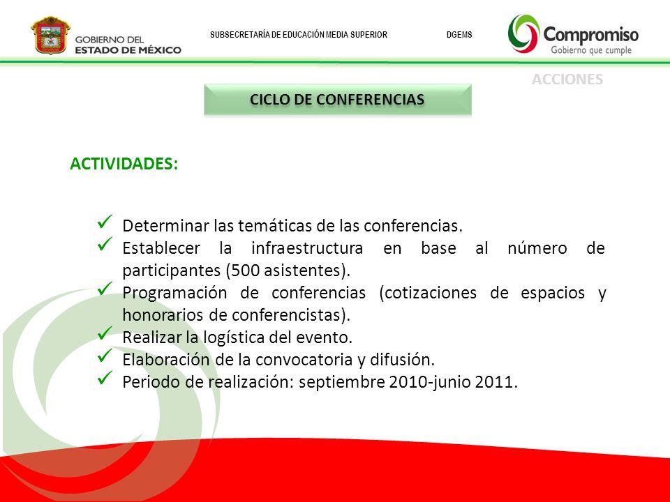 Determinar las temáticas de las conferencias.