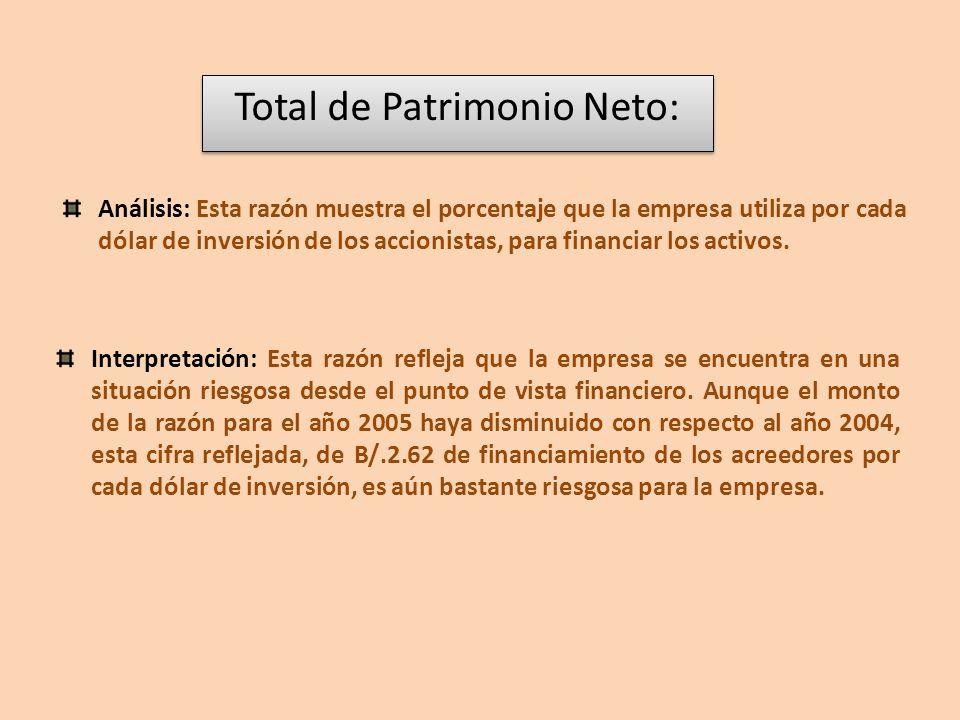 Total de Patrimonio Neto: