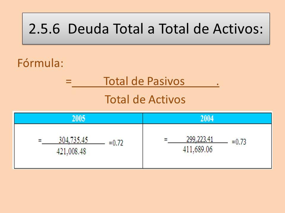 2.5.6 Deuda Total a Total de Activos: